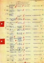 Liste des Transports nach Auschwitz vom 11. August 1942 mit den Namen von Hanna und Hermann Marcus Mecklenburg
