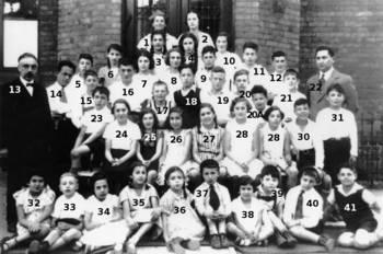 Schülerinnen und Schüler sowie Lehrer der jüdischen Religionsschule Lübeck, 1935